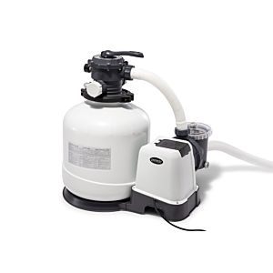 26652 – 3200 Gal / hour Sand Filter Pump